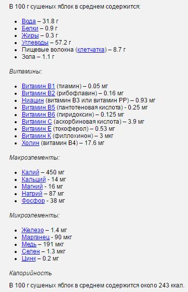 Периодическая таблица яблочных элементов
